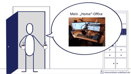 Blick in mein Büro und Ausstattung