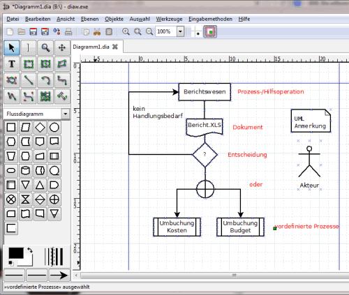 Andreas Unkelbach Blog - Software für Prozessbeschreibungen (DIA ...
