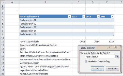 Andreas Unkelbach Blog - Mehrere Autofilter im Tabellenblatt einer ...