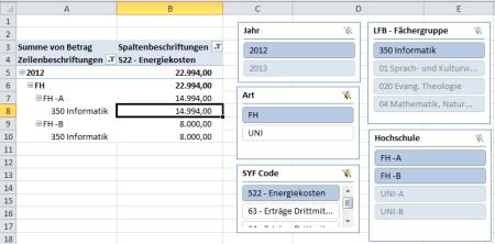 Beispiel Datenschnitt - Slicer