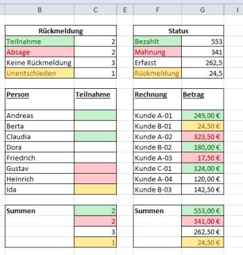 Ergebnis mit der Hintergrundfarbe einer Tabellenzelle rechnen