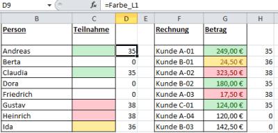 Hintergrundfarbe als Zahl dargestellt