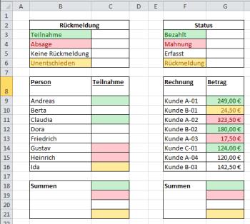 Tabelle mit Rückmeldungen zur Teilnahme oder Rechnungen die farblich markiert sind