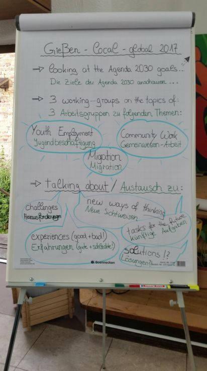 Themenfelder des Symposium